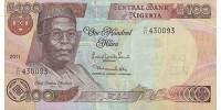 Nigeria 28k