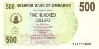 Zimbabwe   43