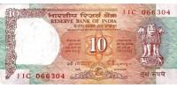India  88
